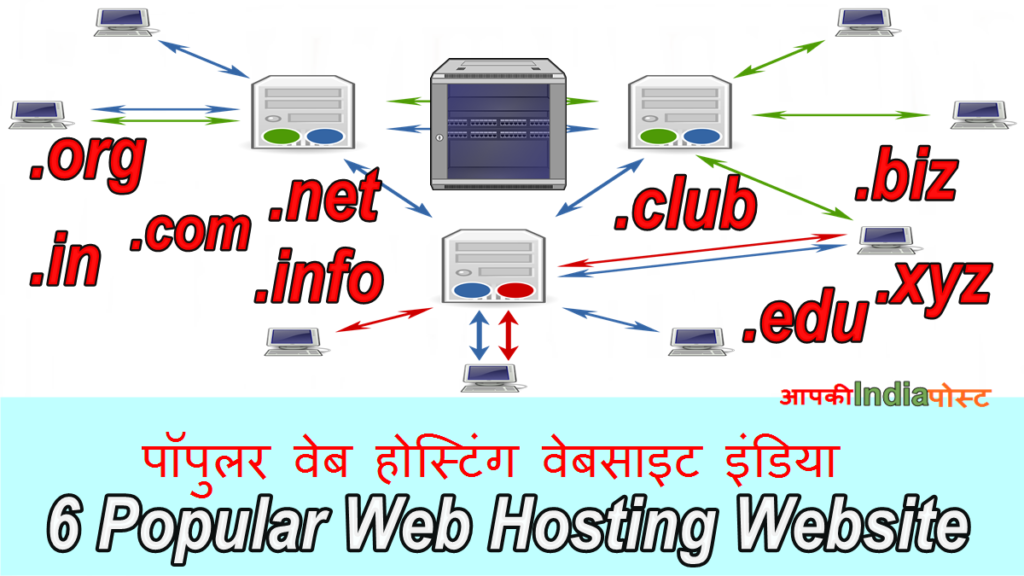 Top 6 Popular Web Hosting Website   Kaise Purchase Kare-ApkiIndiaPost